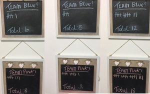 Tally chart of Team Blue or Team Pink